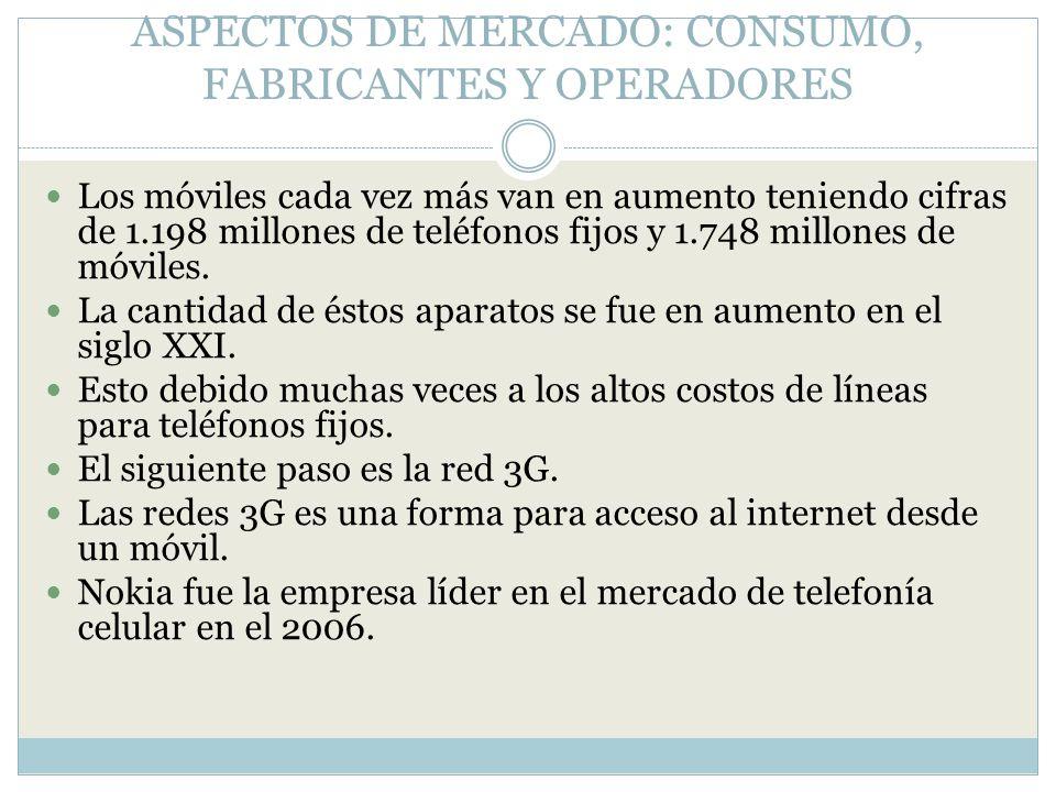 ASPECTOS DE MERCADO: CONSUMO, FABRICANTES Y OPERADORES Los móviles cada vez más van en aumento teniendo cifras de 1.198 millones de teléfonos fijos y