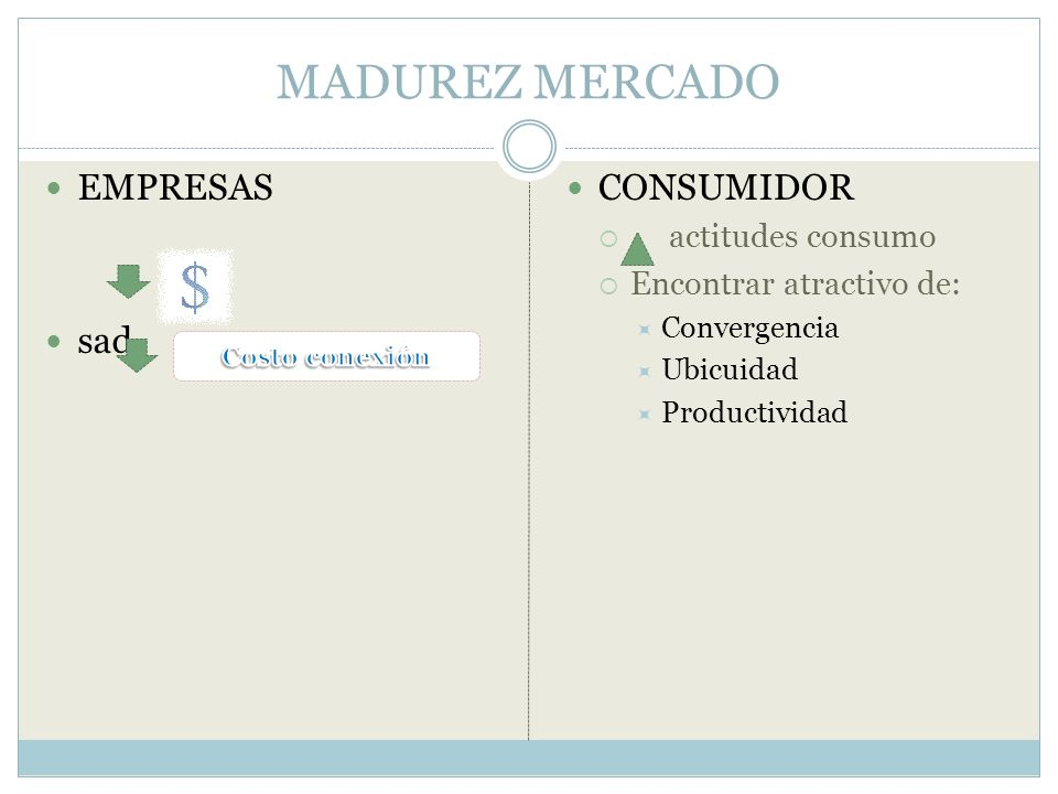 MADUREZ MERCADO EMPRESAS sad CONSUMIDOR actitudes consumo Encontrar atractivo de: Convergencia Ubicuidad Productividad