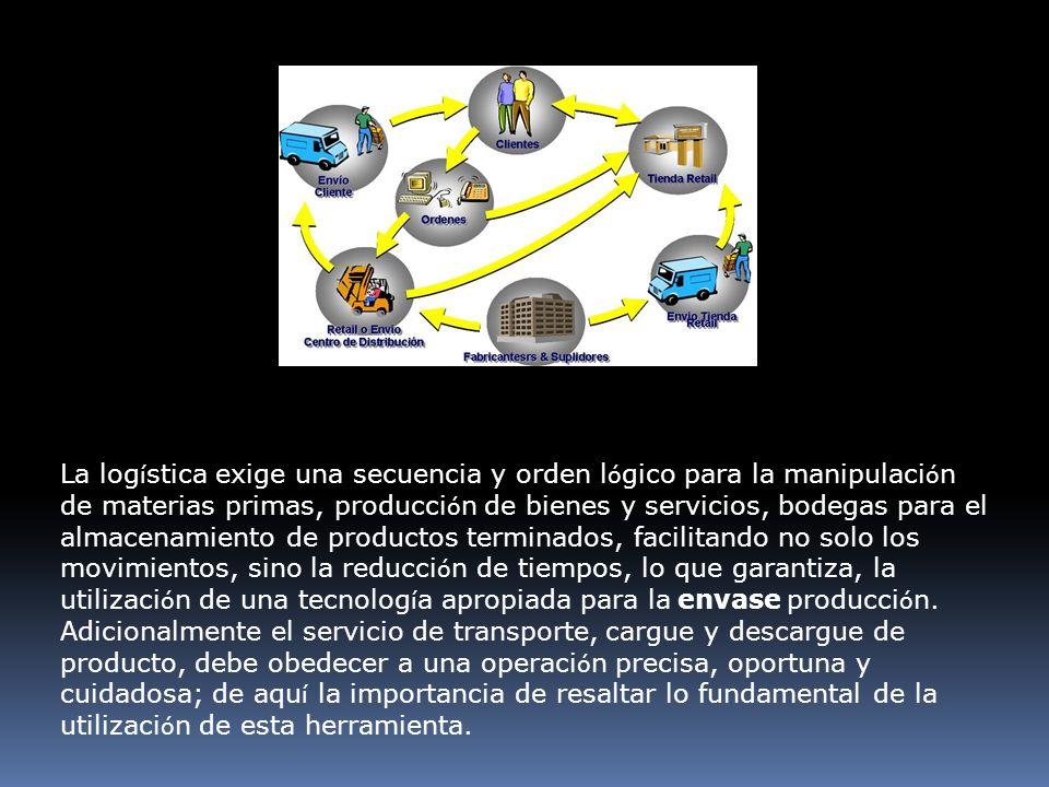 La log í stica exige una secuencia y orden l ó gico para la manipulaci ó n de materias primas, producci ó n de bienes y servicios, bodegas para el almacenamiento de productos terminados, facilitando no solo los movimientos, sino la reducci ó n de tiempos, lo que garantiza, la utilizaci ó n de una tecnolog í a apropiada para la envase producci ó n.