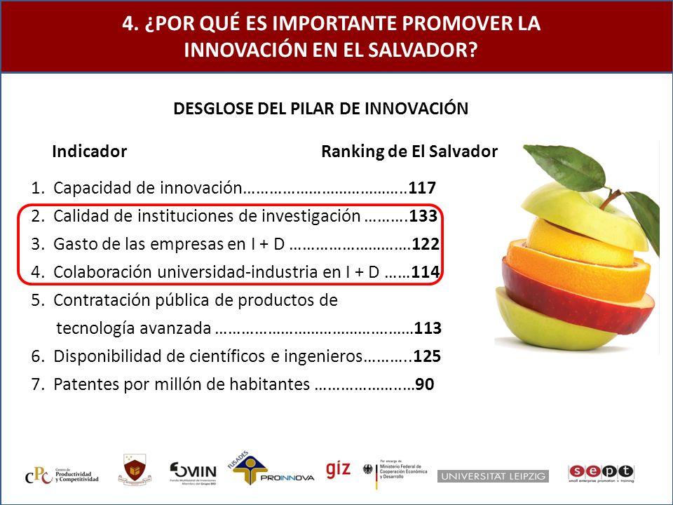 1. Capacidad de innovación………………………………..117 2.