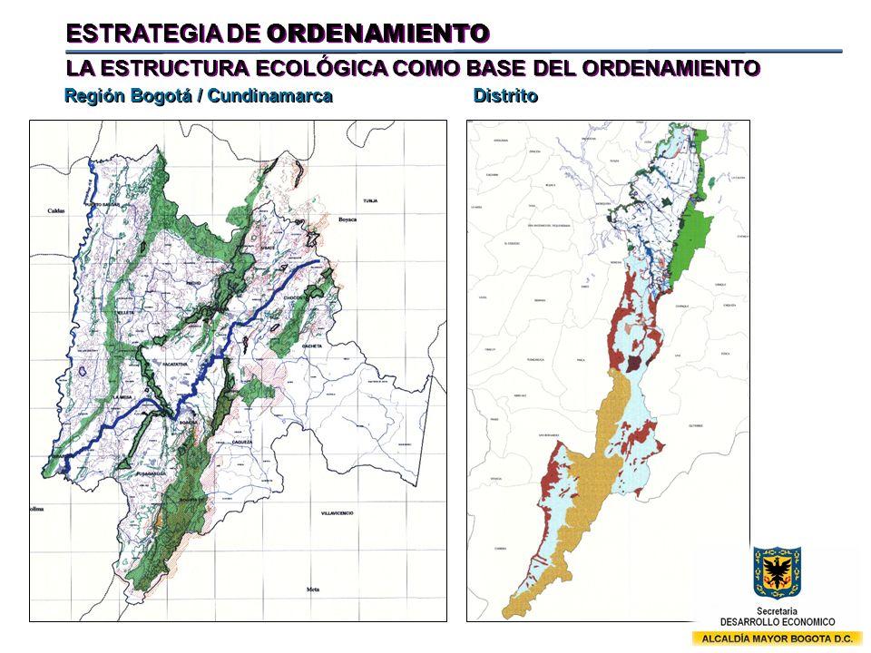 Región Bogotá / Cundinamarca Distrito LA ESTRUCTURA ECOLÓGICA COMO BASE DEL ORDENAMIENTO ESTRATEGIA DE ORDENAMIENTO