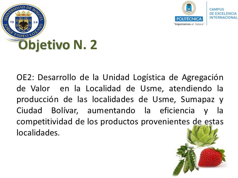 OE2: Desarrollo de la Unidad Logística de Agregación de Valor en la Localidad de Usme, atendiendo la producción de las localidades de Usme, Sumapaz y