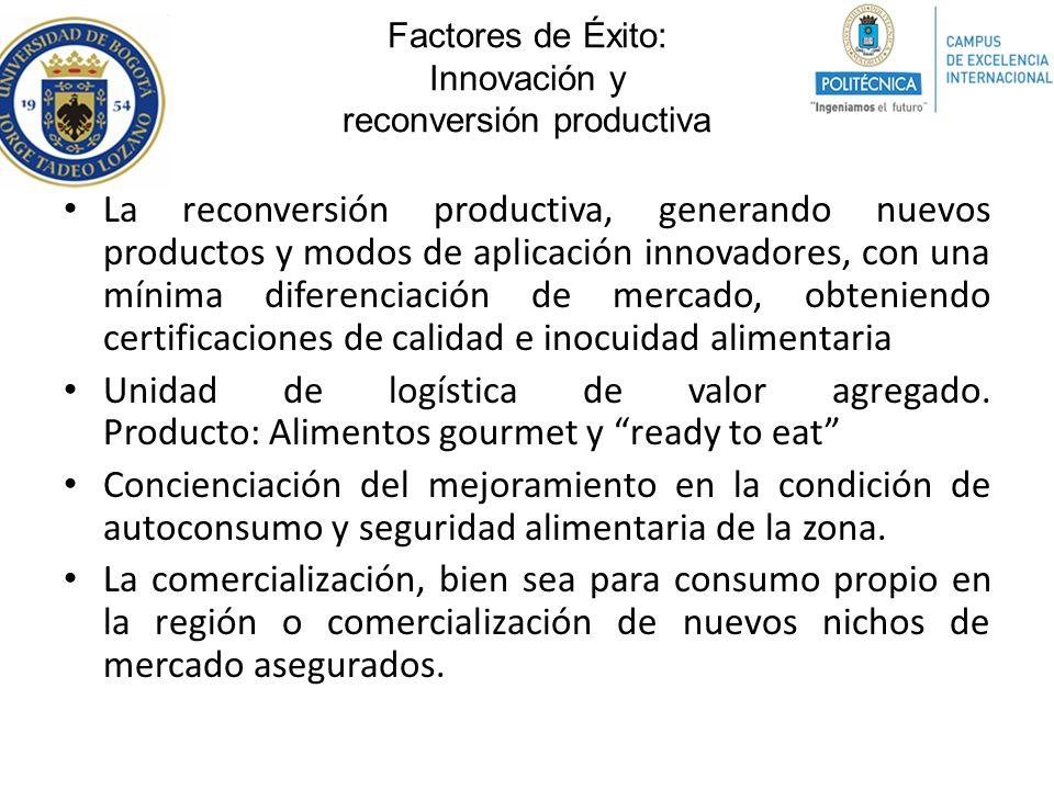 Factores de Éxito: Innovación y reconversión productiva La reconversión productiva, generando nuevos productos y modos de aplicación innovadores, con