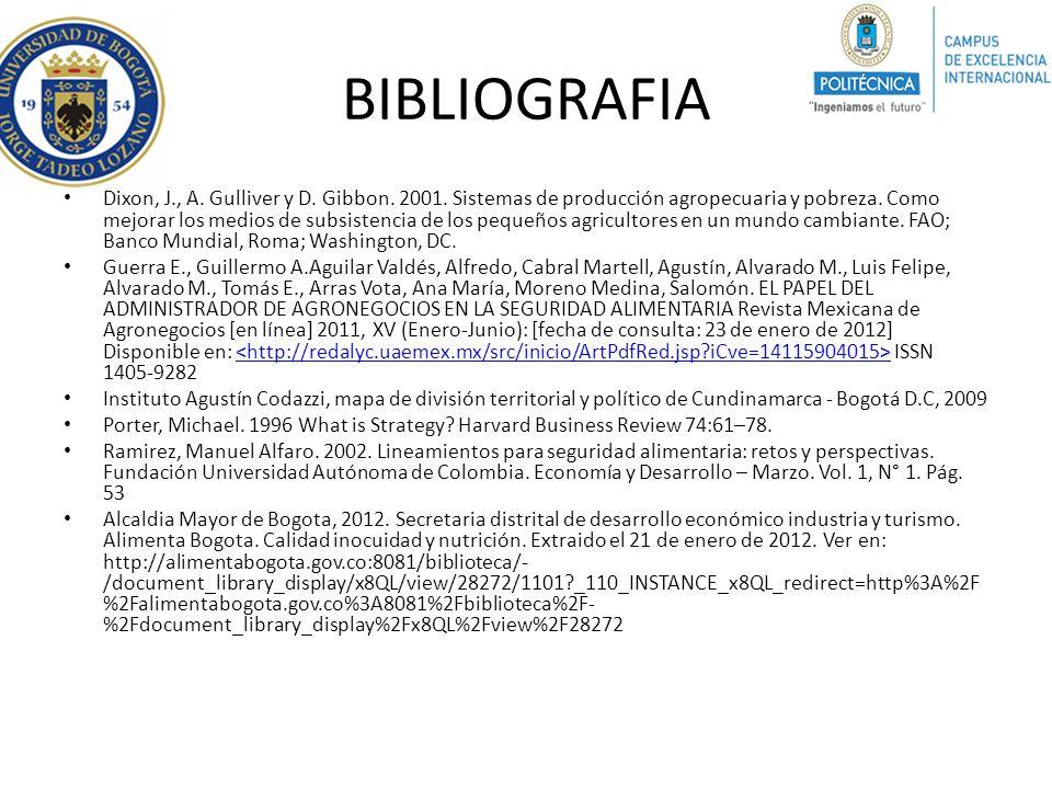 BIBLIOGRAFIA Dixon, J., A. Gulliver y D. Gibbon. 2001. Sistemas de producción agropecuaria y pobreza. Como mejorar los medios de subsistencia de los p