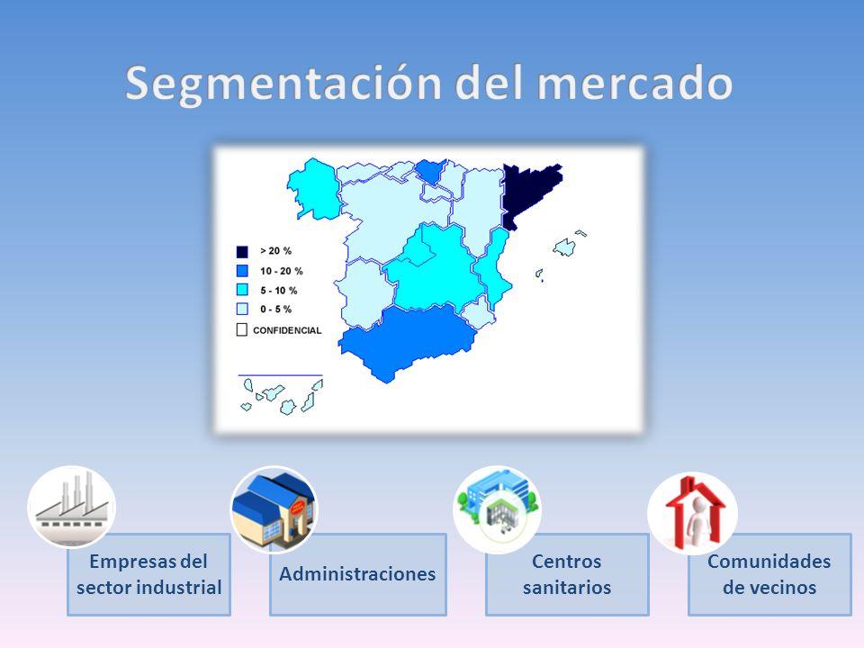 Empresas del sector industrial Centros sanitarios Comunidades de vecinos Administraciones