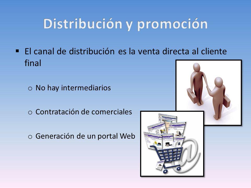El canal de distribución es la venta directa al cliente final o No hay intermediarios o Contratación de comerciales o Generación de un portal Web