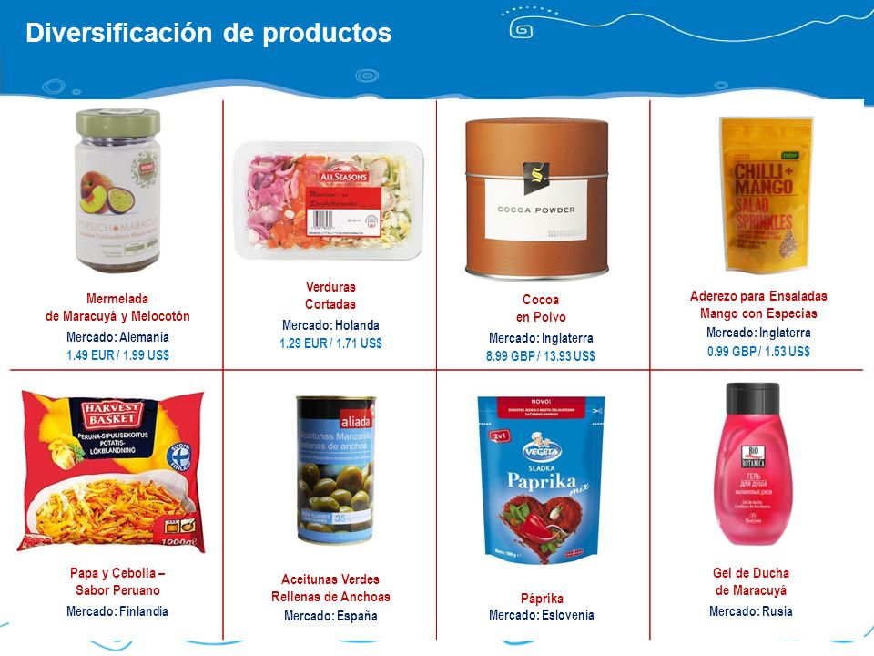 Diversificación de productos Verduras Cortadas Mercado: Holanda 1.29 EUR / 1.71 US$ Papa y Cebolla – Sabor Peruano Mercado: Finlandia Cocoa en Polvo M
