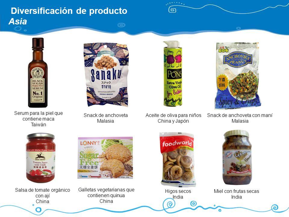Serum para la piel que contiene maca Taiwán Snack de anchoveta Malasia Aceite de oliva para niños China y Japón Snack de anchoveta con maní Malasia Sa