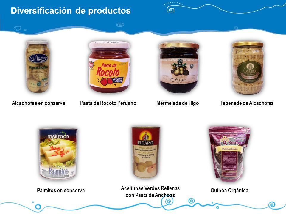 Diversificación de productos Alcachofas en conserva Tapenade de Alcachofas Palmitos en conserva Aceitunas Verdes Rellenas con Pasta de Anchoas Quínoa