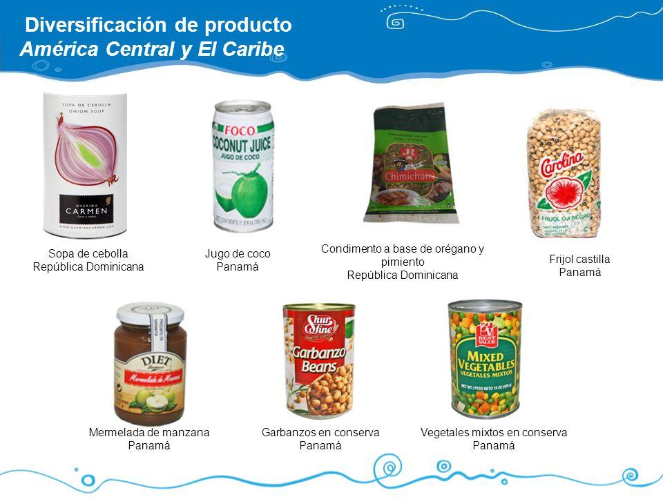 Diversificación de producto América Central y El Caribe Sopa de cebolla República Dominicana Jugo de coco Panamá Condimento a base de orégano y pimien