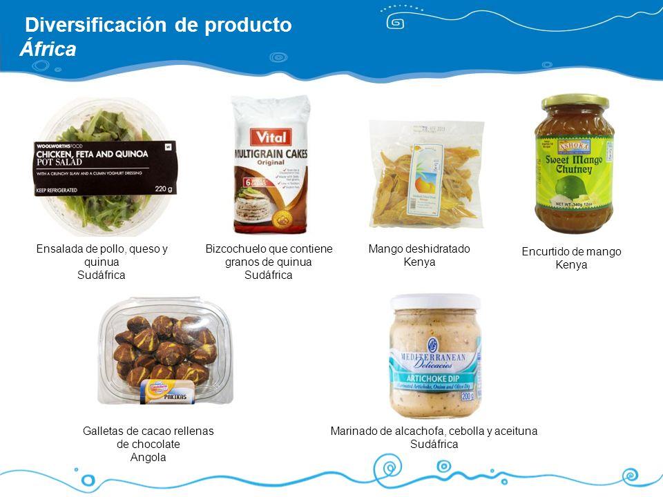 Diversificación de producto África Ensalada de pollo, queso y quinua Sudáfrica Marinado de alcachofa, cebolla y aceituna Sudáfrica Mango deshidratado