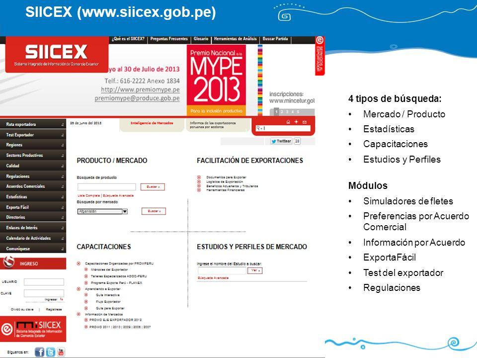 4 tipos de búsqueda: Mercado / Producto Estadísticas Capacitaciones Estudios y Perfiles Módulos Simuladores de fletes Preferencias por Acuerdo Comerci
