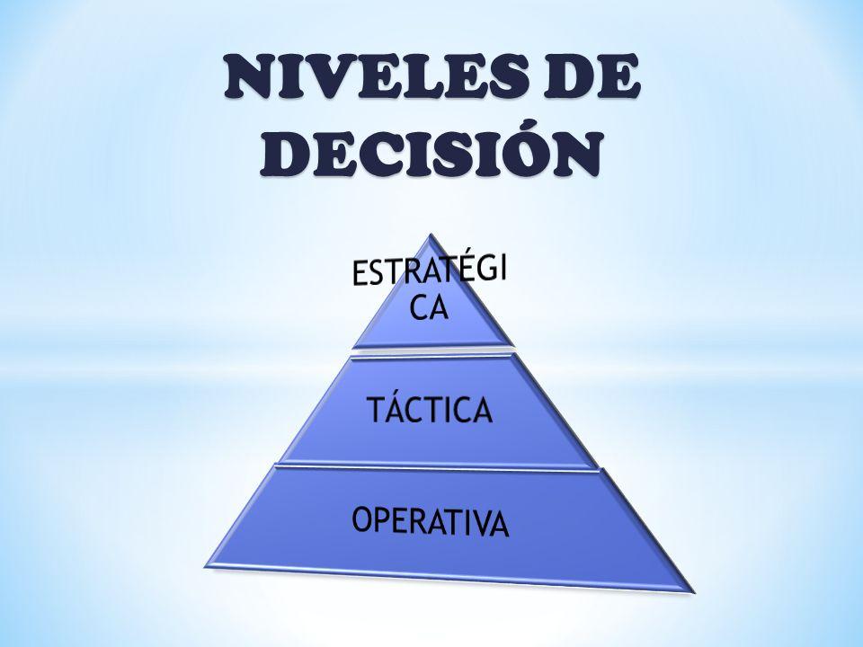 NIVELES DE DECISIÓN