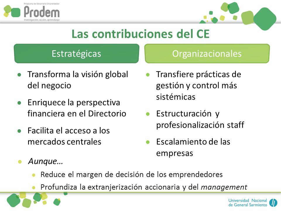 Las contribuciones del CE Transforma la visión global del negocio Enriquece la perspectiva financiera en el Directorio Facilita el acceso a los mercad