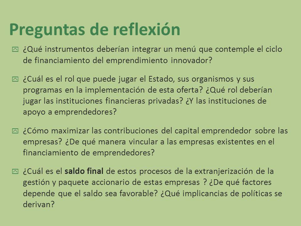 Preguntas de reflexión ¿Qué instrumentos deberían integrar un menú que contemple el ciclo de financiamiento del emprendimiento innovador? ¿Cuál es el