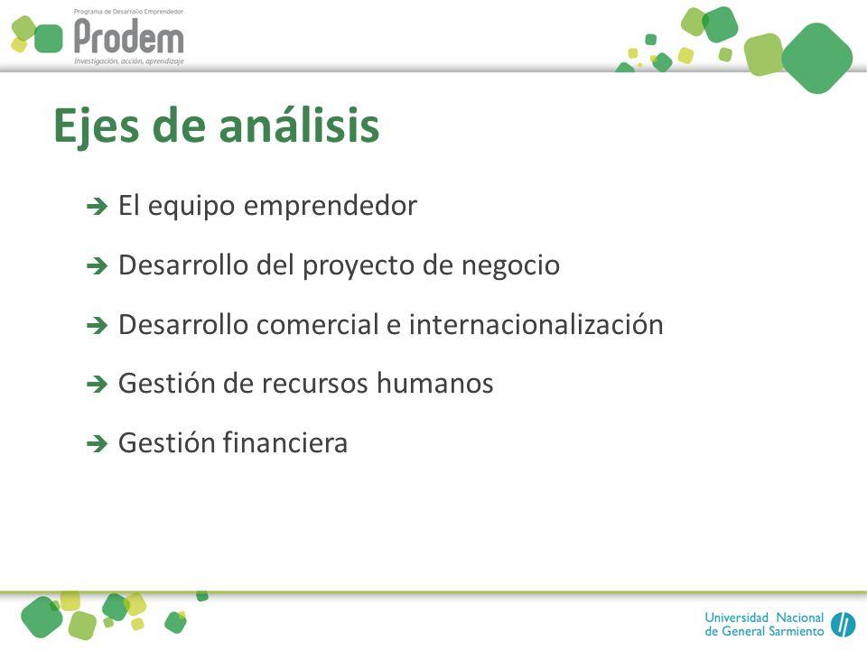 Ejes de análisis El equipo emprendedor Desarrollo del proyecto de negocio Desarrollo comercial e internacionalización Gestión de recursos humanos Gest