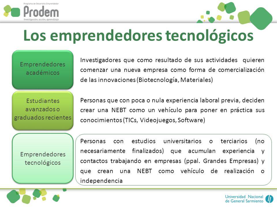 Estudiantes avanzados o graduados recientes Los emprendedores tecnológicos Emprendedores académicos Investigadores que como resultado de sus actividad