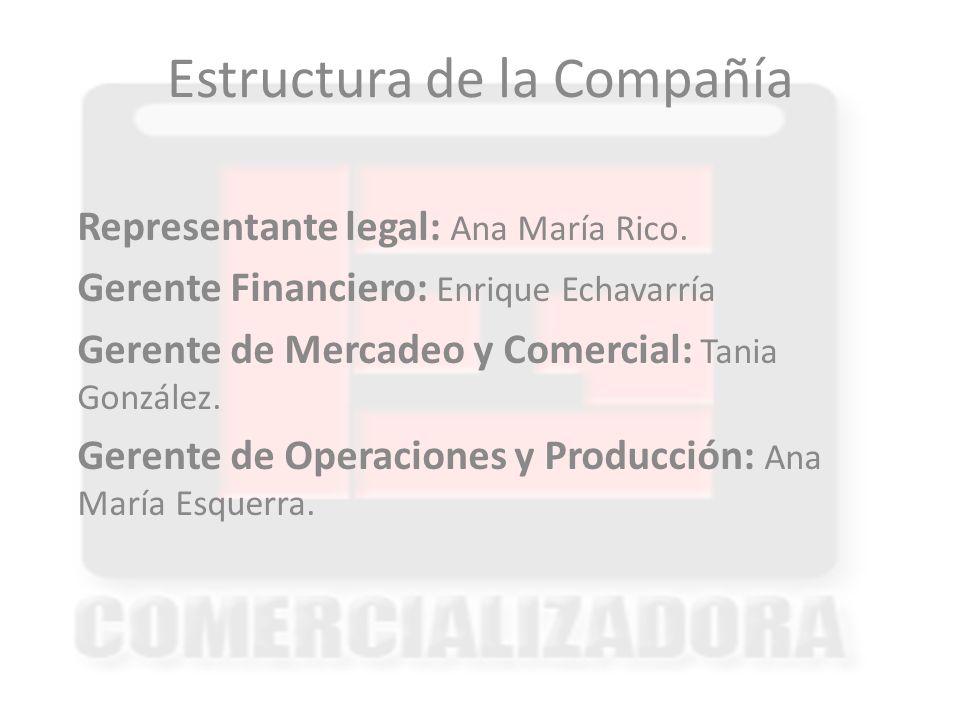 Estructura de la Compañía Representante legal: Ana María Rico. Gerente Financiero: Enrique Echavarría Gerente de Mercadeo y Comercial: Tania González.