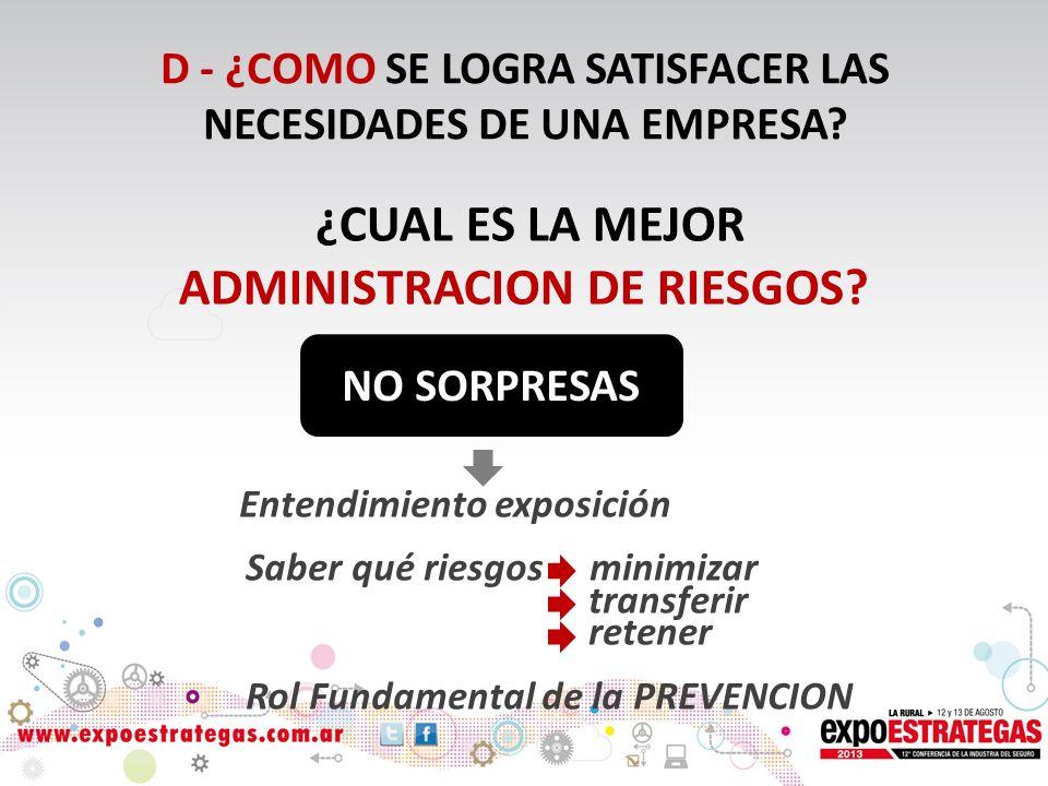 ¿CUAL ES LA MEJOR ADMINISTRACION DE RIESGOS.