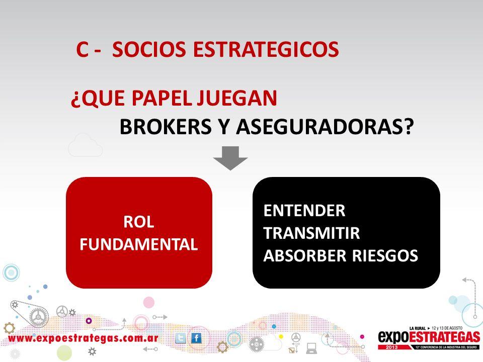 RELACION CON BROKERS Y ASEGURADORAS Cuándo conviene trabajar Con qué con un broker.