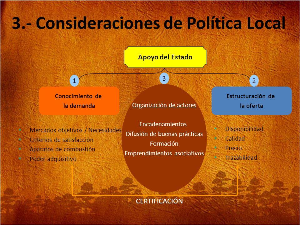 3.- Consideraciones de Política Local Conocimiento de la demanda Estructuración de la oferta Mercados objetivos / Necesidades Criterios de satisfacció
