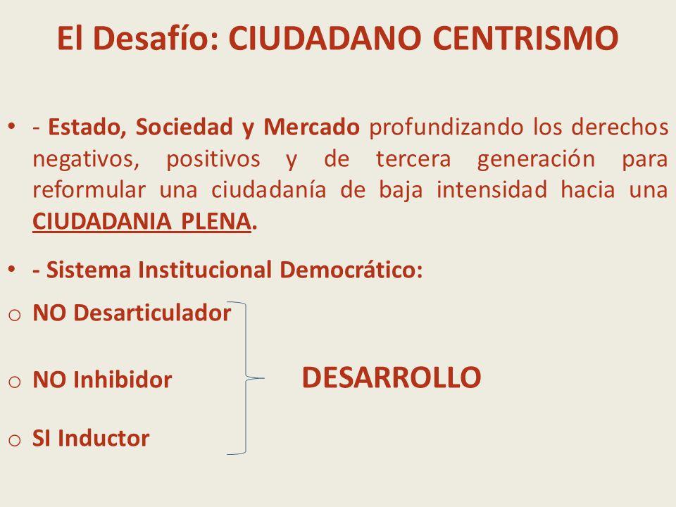 El Desafío: CIUDADANO CENTRISMO - Estado, Sociedad y Mercado profundizando los derechos negativos, positivos y de tercera generación para reformular u