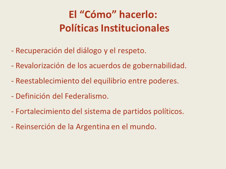 El Cómo hacerlo: Políticas Institucionales - Recuperación del diálogo y el respeto. - Revalorización de los acuerdos de gobernabilidad. - Reestablecim