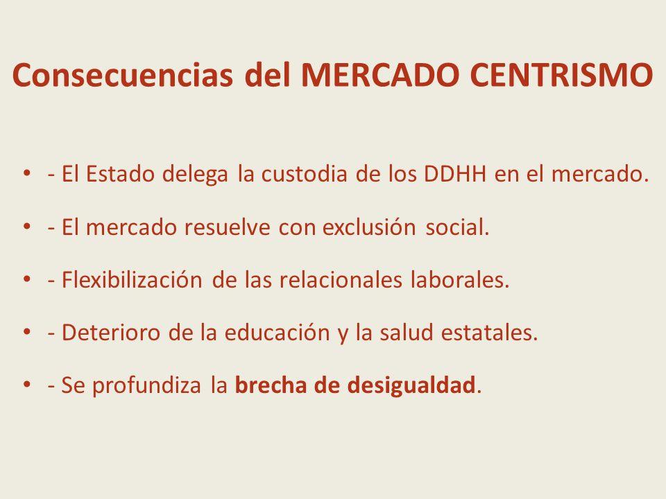 Consecuencias del MERCADO CENTRISMO - El Estado delega la custodia de los DDHH en el mercado. - El mercado resuelve con exclusión social. - Flexibiliz