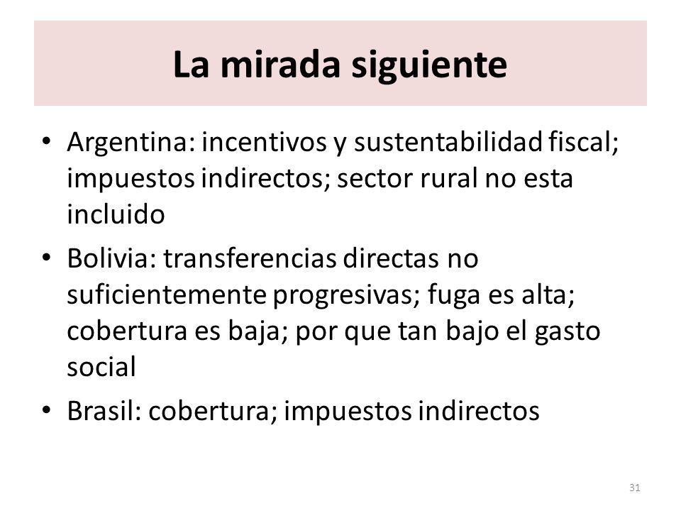 La mirada siguiente Argentina: incentivos y sustentabilidad fiscal; impuestos indirectos; sector rural no esta incluido Bolivia: transferencias direct