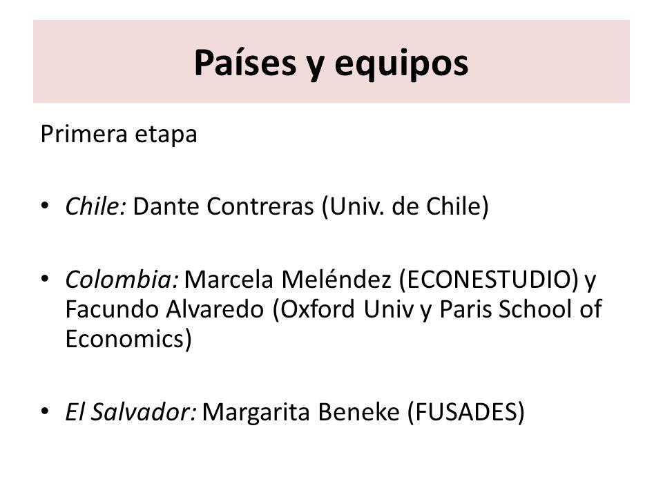 Países y equipos Primera etapa Chile: Dante Contreras (Univ. de Chile) Colombia: Marcela Meléndez (ECONESTUDIO) y Facundo Alvaredo (Oxford Univ y Pari