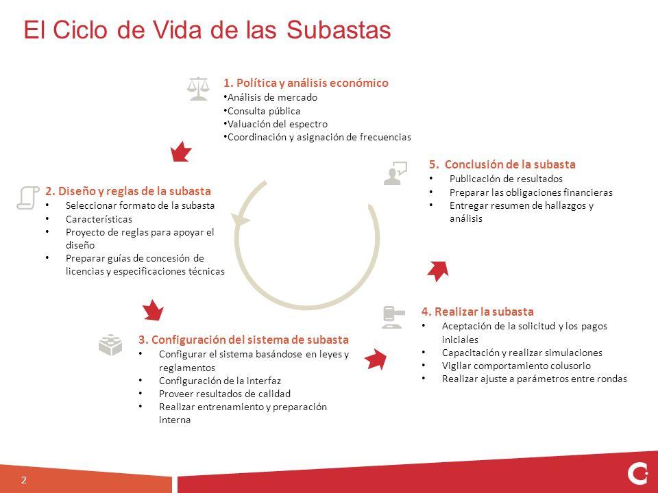 El Ciclo de Vida de las Subastas 2 1. Política y análisis económico Análisis de mercado Consulta pública Valuación del espectro Coordinación y asignac
