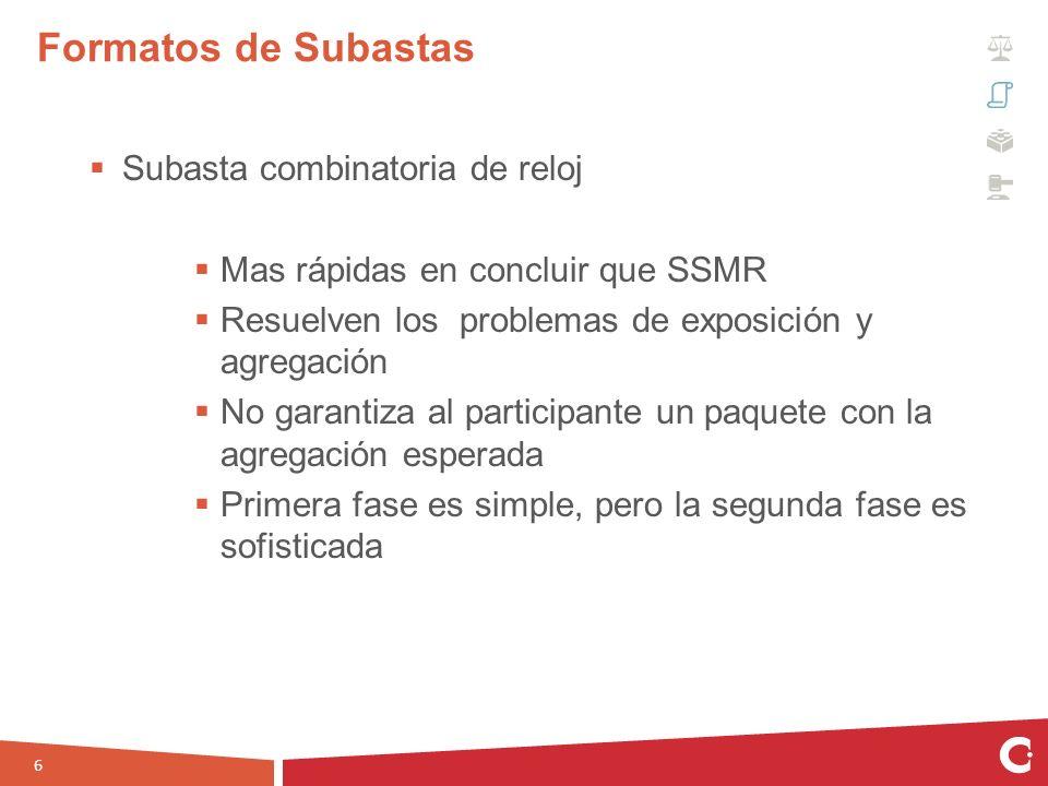 Subasta combinatoria de reloj Mas rápidas en concluir que SSMR Resuelven los problemas de exposición y agregación No garantiza al participante un paqu