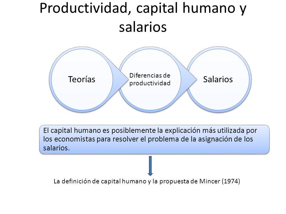 Productividad, capital humano y salarios Salarios Diferencias de productividad Teorías El capital humano es posiblemente la explicación más utilizada