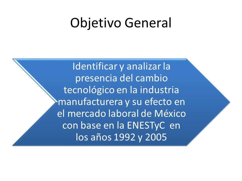 Objetivo General Identificar y analizar la presencia del cambio tecnológico en la industria manufacturera y su efecto en el mercado laboral de México
