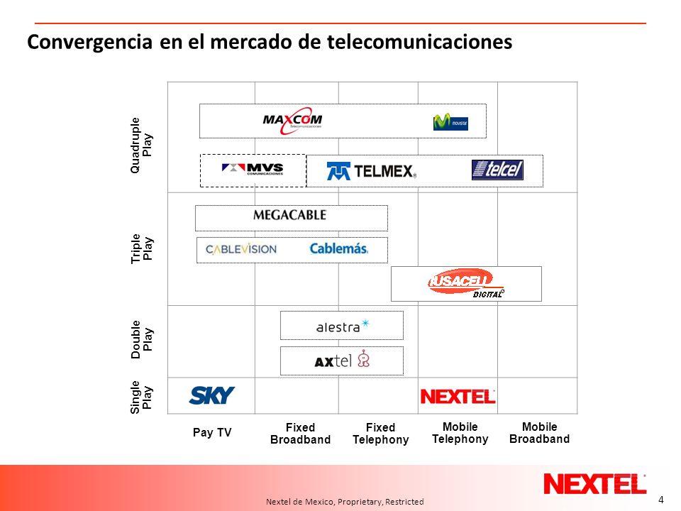 4 A.T. Kearney 10/04.2006/24550d 4 Nextel de Mexico, Proprietary, Restricted Convergencia en el mercado de telecomunicaciones Pay TV Fixed Broadband F