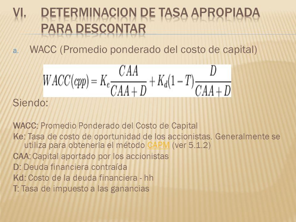 a. WACC (Promedio ponderado del costo de capital) Siendo: WACC: Promedio Ponderado del Costo de Capital Ke: Tasa de costo de oportunidad de los accion