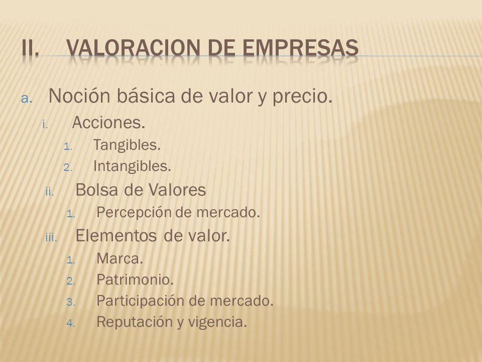 a. Noción básica de valor y precio. i. Acciones. 1. Tangibles. 2. Intangibles. ii. Bolsa de Valores 1. Percepción de mercado. iii. Elementos de valor.