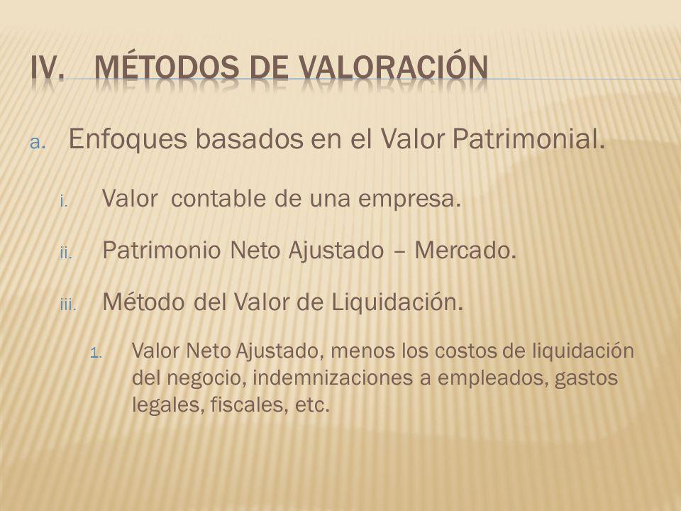 a. Enfoques basados en el Valor Patrimonial. i. Valor contable de una empresa. ii. Patrimonio Neto Ajustado – Mercado. iii. Método del Valor de Liquid