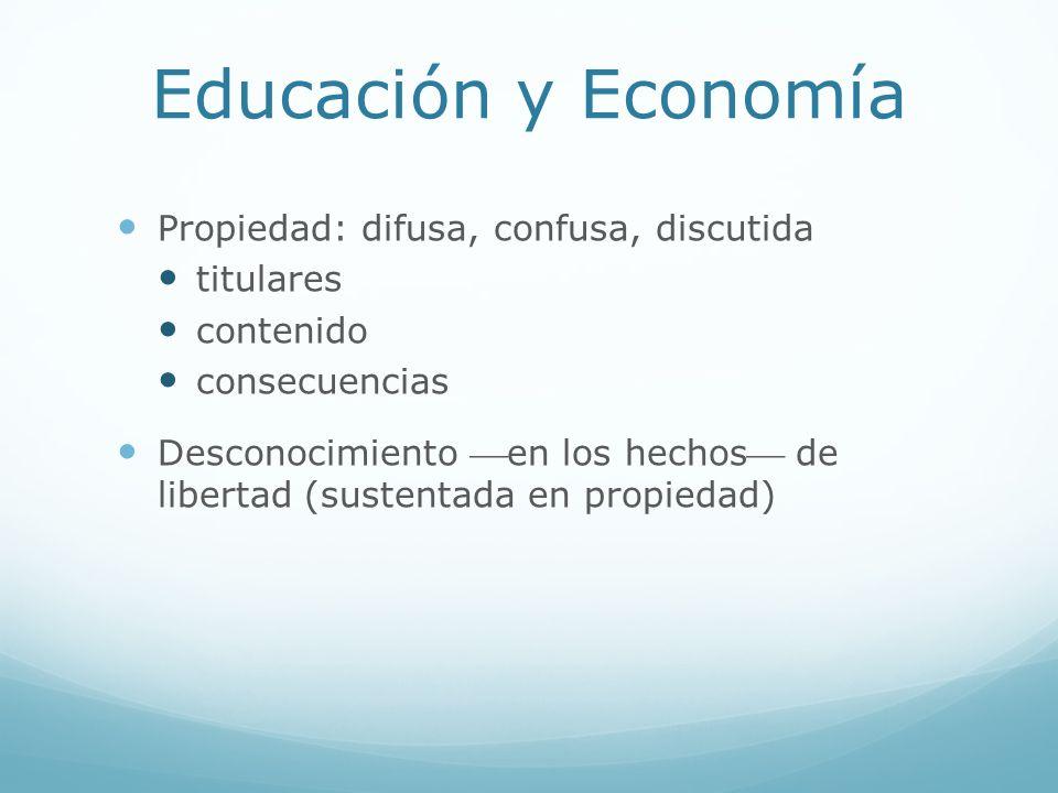 Educación y Economía Propiedad: difusa, confusa, discutida titulares contenido consecuencias Desconocimiento en los hechos de libertad (sustentada en