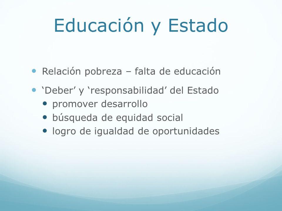 Educación y Estado Relación pobreza – falta de educación Deber y responsabilidad del Estado promover desarrollo búsqueda de equidad social logro de ig