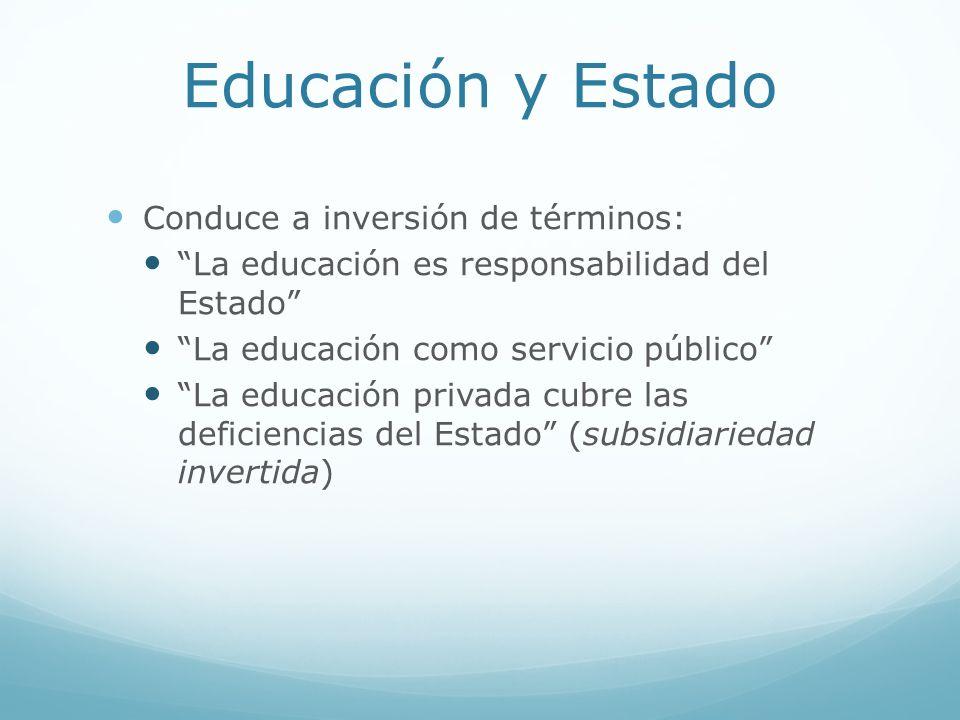 Educación y Estado Conduce a inversión de términos: La educación es responsabilidad del Estado La educación como servicio público La educación privada