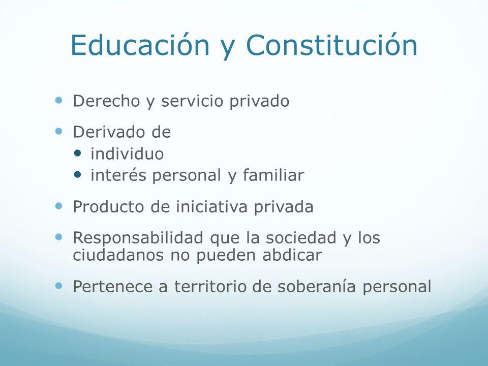Educación y Constitución Derecho y servicio privado Derivado de individuo interés personal y familiar Producto de iniciativa privada Responsabilidad q
