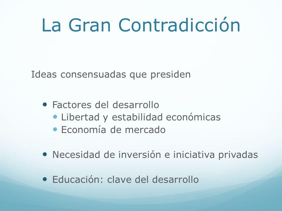 La Gran Contradicción Ideas consensuadas que presiden Factores del desarrollo Libertad y estabilidad económicas Economía de mercado Necesidad de inver