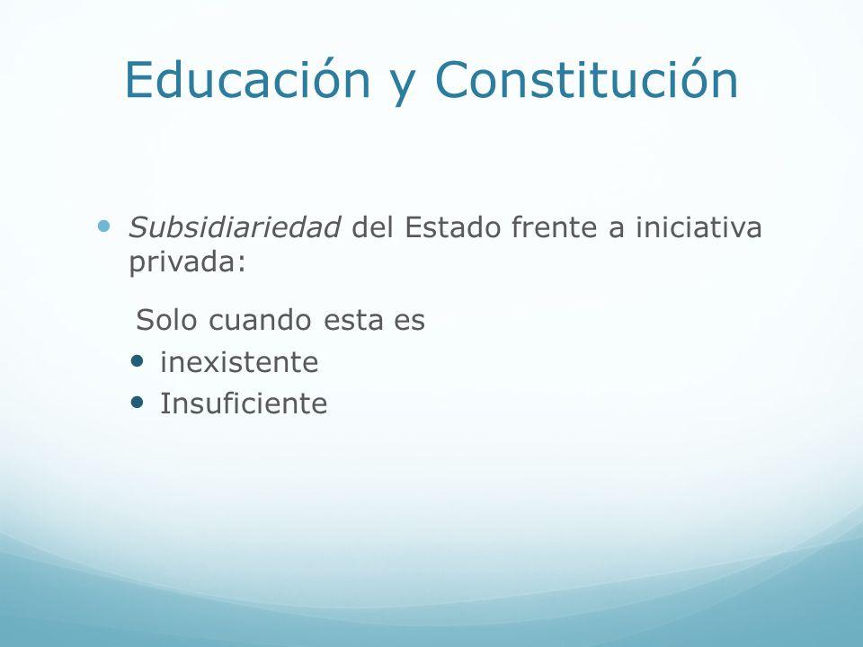 Educación y Constitución Subsidiariedad del Estado frente a iniciativa privada: Solo cuando esta es inexistente Insuficiente