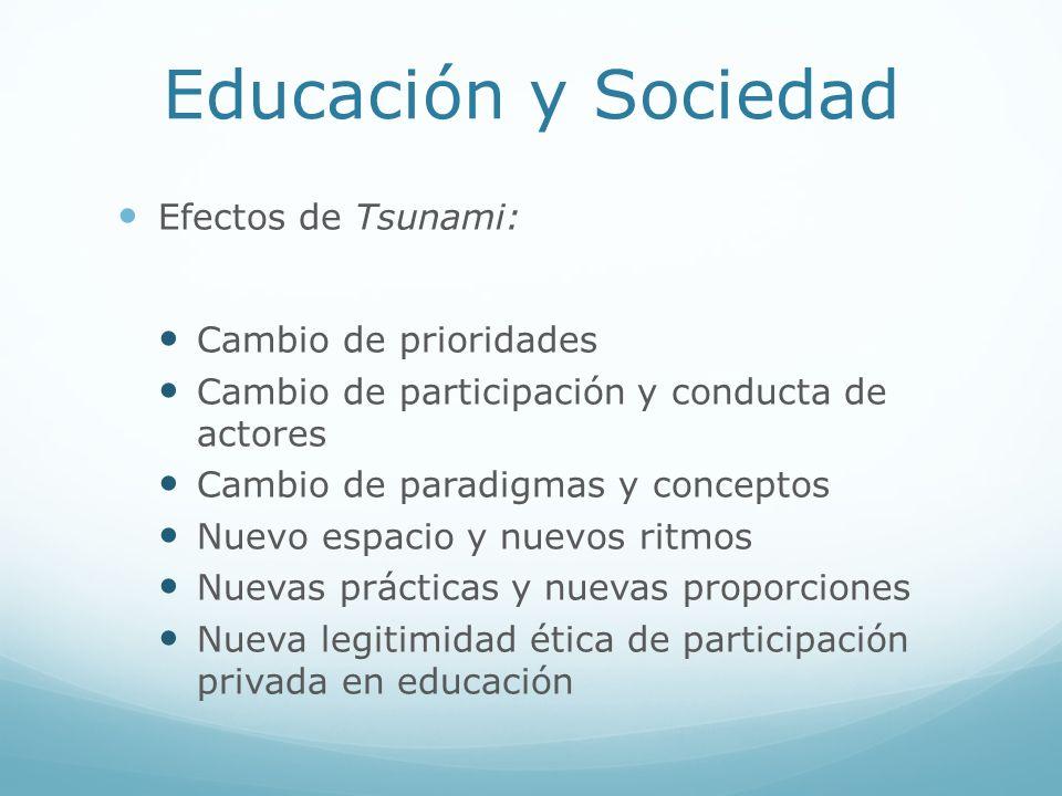 Educación y Sociedad Efectos de Tsunami: Cambio de prioridades Cambio de participación y conducta de actores Cambio de paradigmas y conceptos Nuevo es