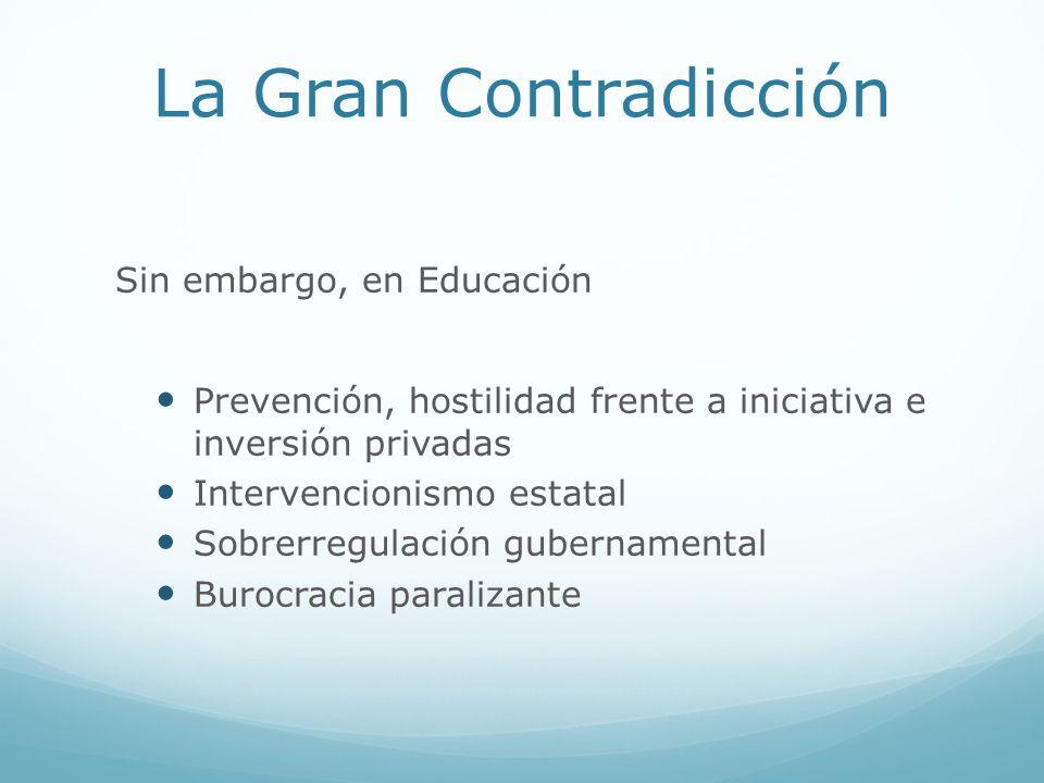 Educación y Constitución Artículo 58 La iniciativa privada es libre.