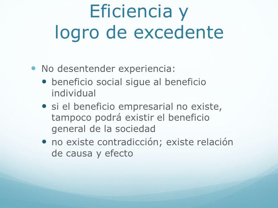 Eficiencia y logro de excedente No desentender experiencia: beneficio social sigue al beneficio individual si el beneficio empresarial no existe, tamp