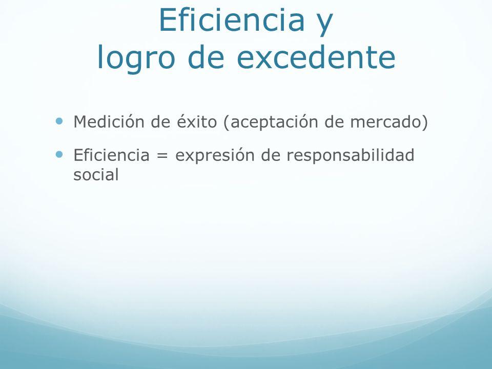 Eficiencia y logro de excedente Medición de éxito (aceptación de mercado) Eficiencia = expresión de responsabilidad social