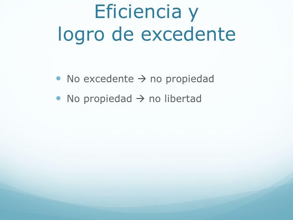 Eficiencia y logro de excedente No excedente no propiedad No propiedad no libertad