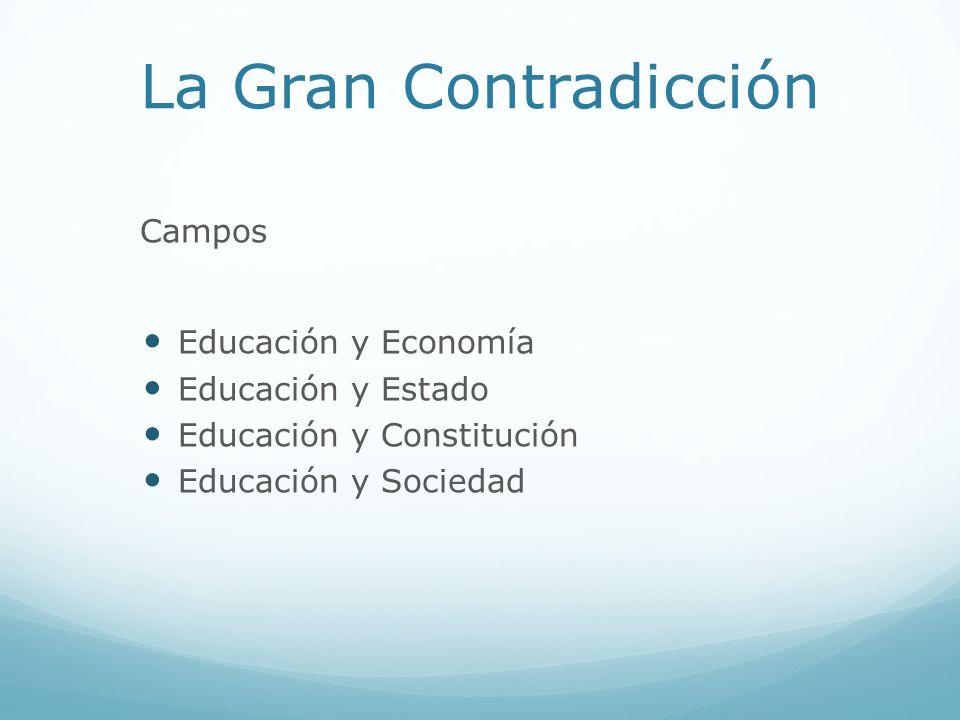 Educación y Constitución Artículo 60 El Estado reconoce el pluralismo económico.